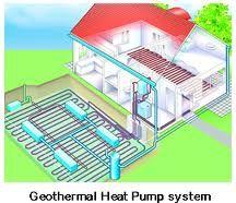 Geothermal Heating And Cooling Geothermal Heat Pumps Geothermal