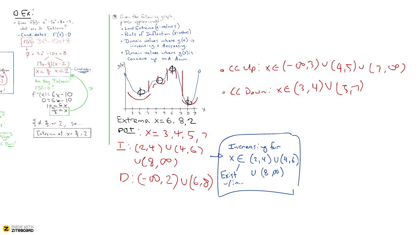Teaching online through Ziteboard, calculus, mathematics, science ...