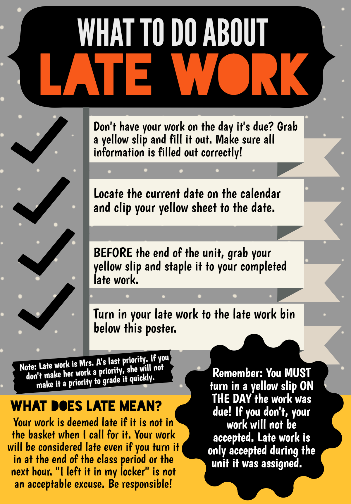 This is a poster I created to remind my students how to turn in late work in my 8th grade English classroom.