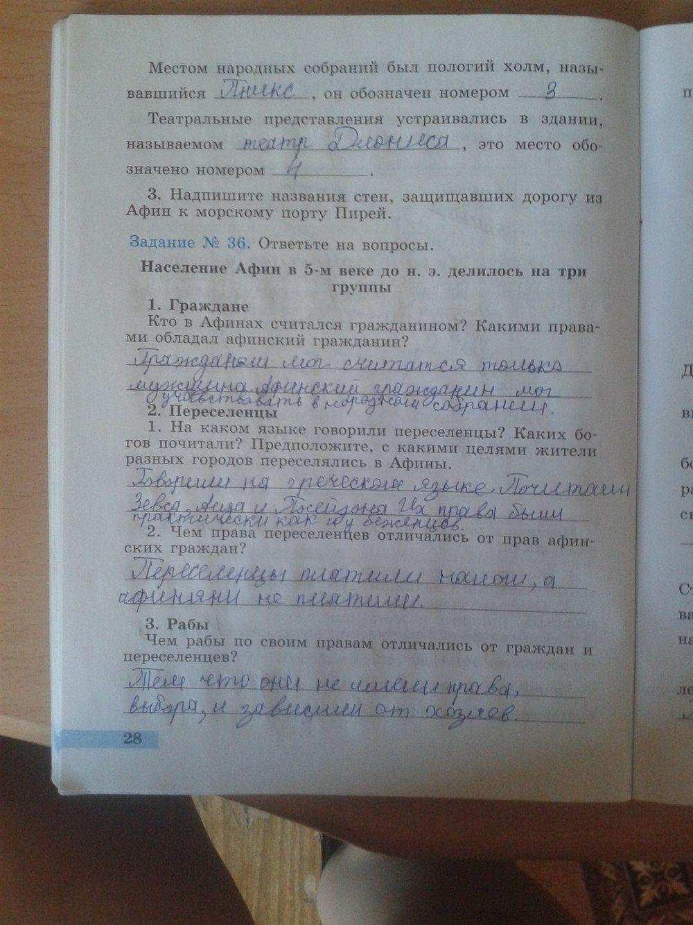 Гдз по тестам для русского языка 7 класса 1 часть книгина
