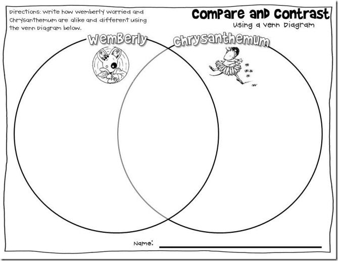 Character Venn Diagram 2nd Grade Introduction To Electrical Wiring