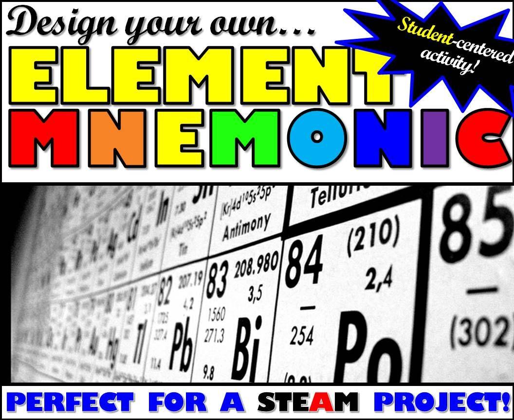 Activity Make A Chemistry Mnemonic Msrazz Chemclass Resources