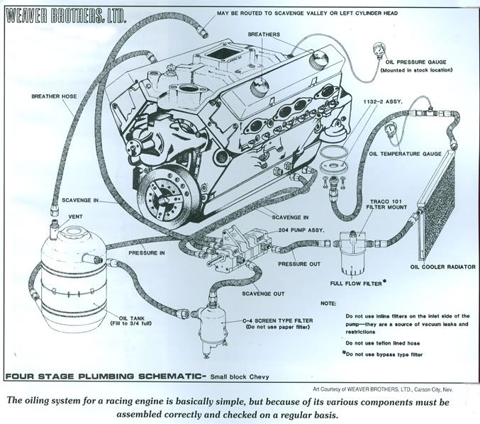Nascar Engine Diagram - Auto Electrical Wiring Diagram •