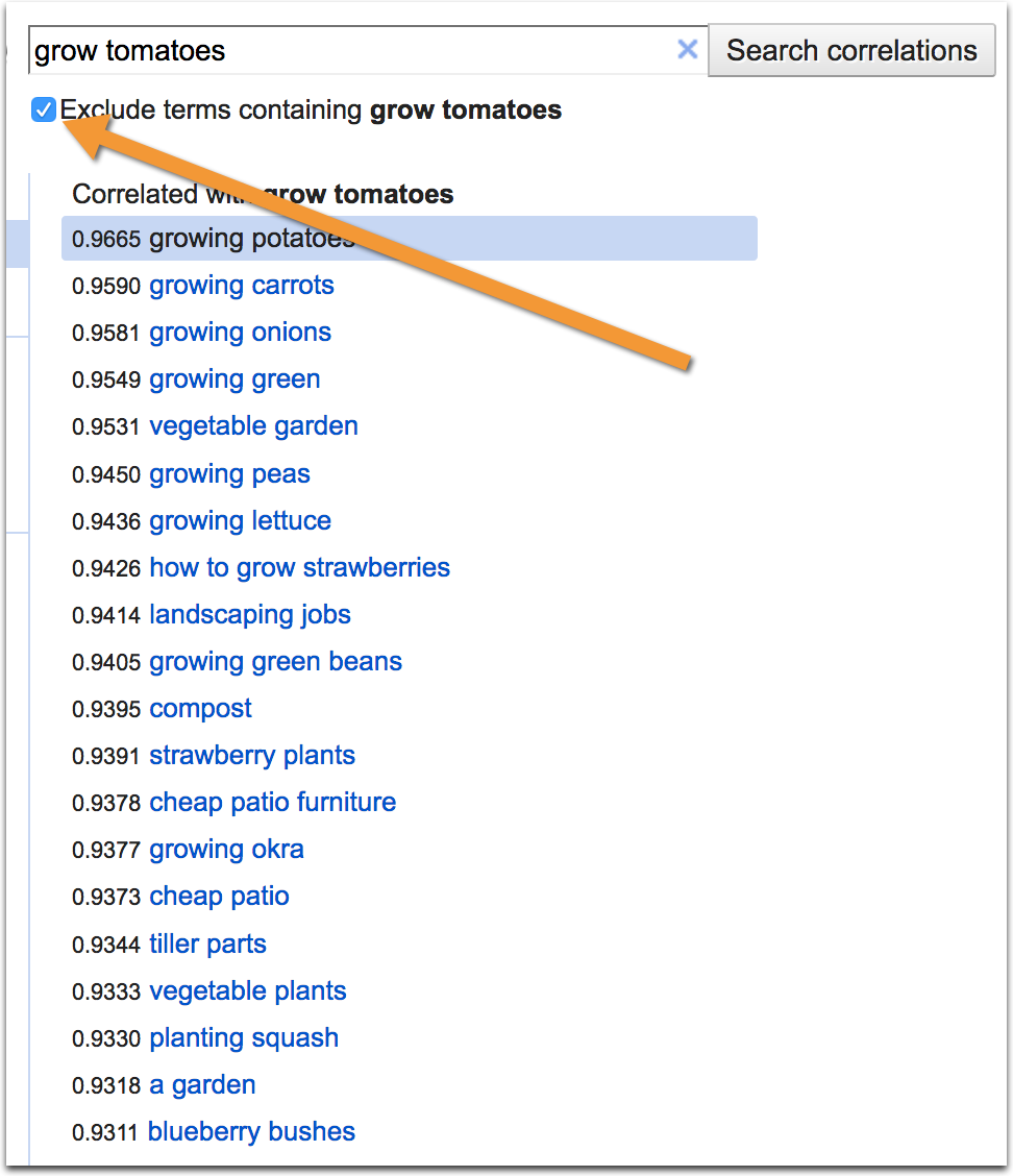 Four Tools To Discover And Optimize For Related Keywords Optimization Keyword Tool Google Trends
