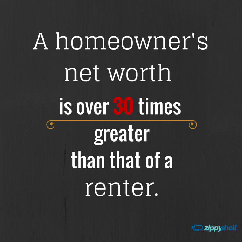 #Homeowner 's Net Worth Is Over 30 Times Greater Than That