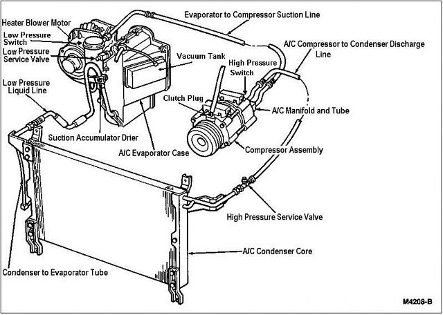 ford f150 ac diagram