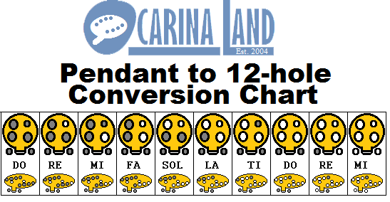 Frequently asked questions ocarina land easy sheet music frequently asked questions ocarina land aloadofball Image collections