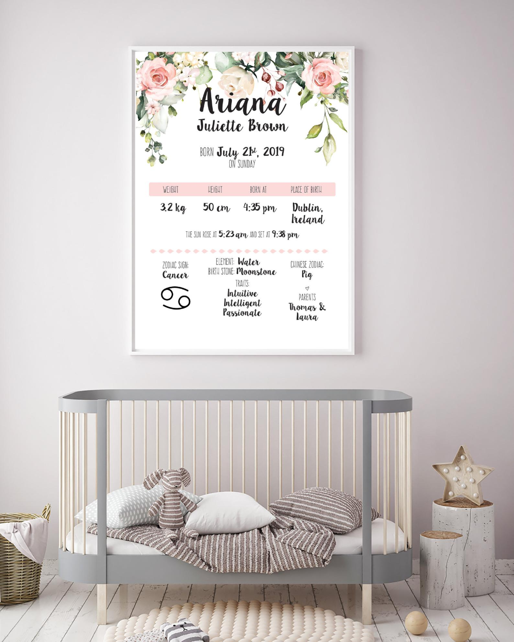 New Baby Girl Personalised Art Print Custom Nursery Wall Art Etsy New Baby Girl Personalised Art Prin Personalized Art Print Custom Nursery New Baby Products