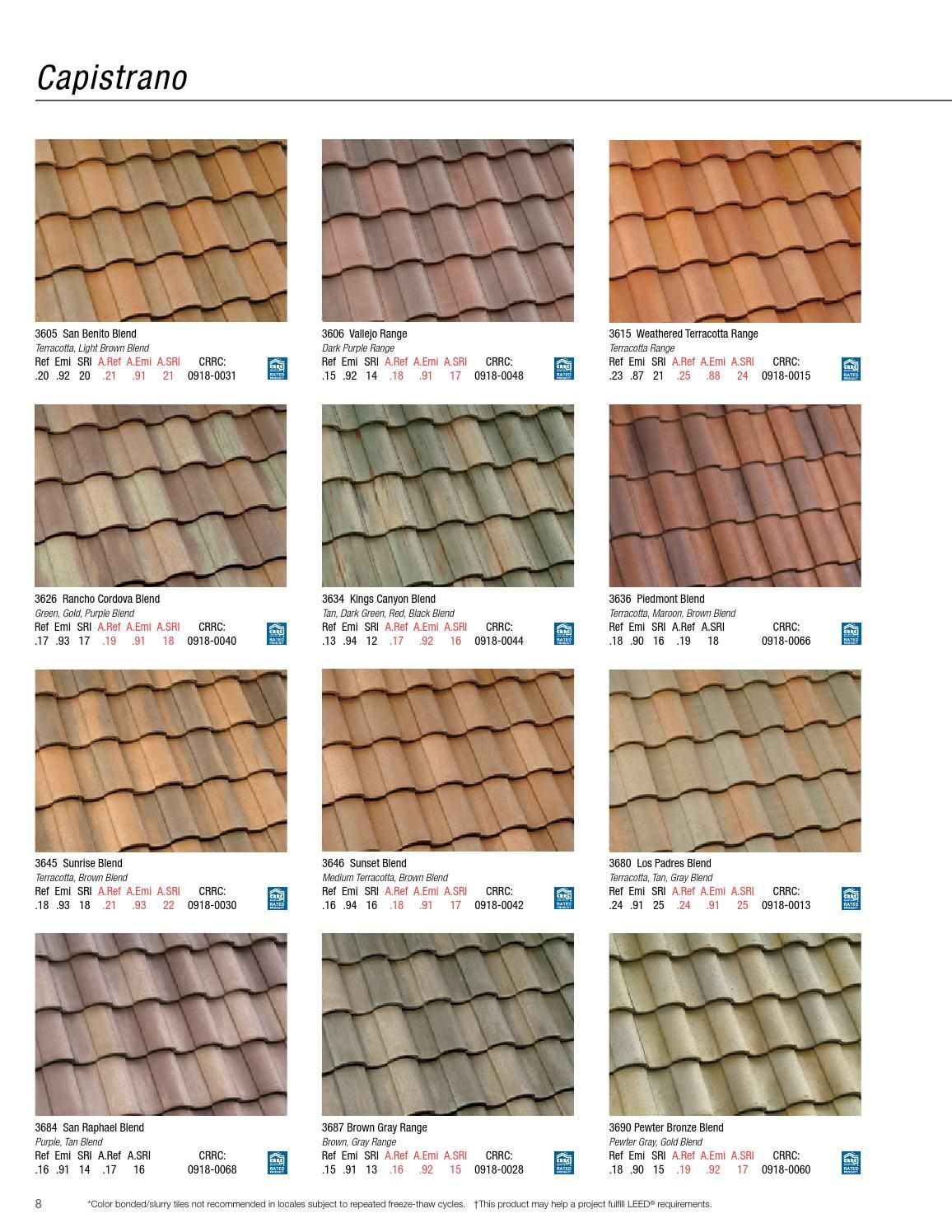 Related Image Concrete Roof Tiles Light Colors Roof Tiles
