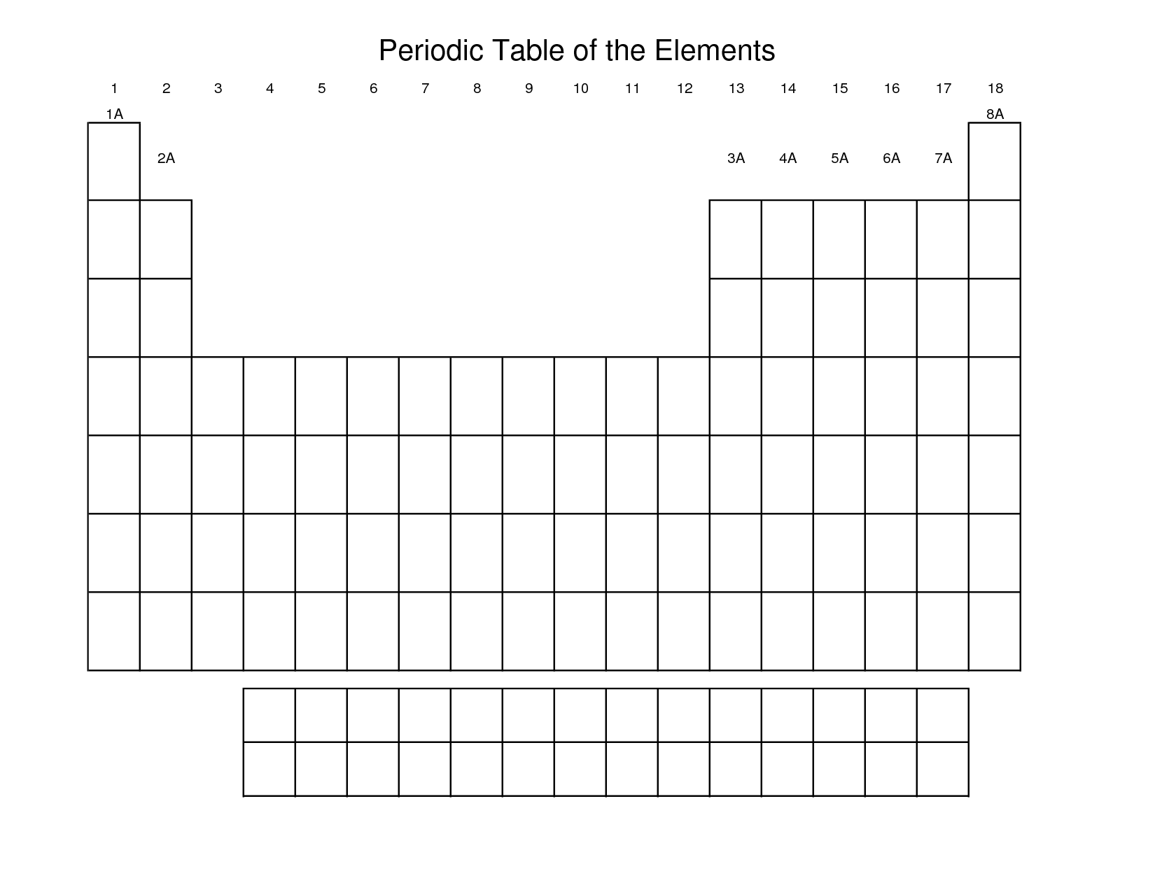 Printable Blank Periodic Table Template
