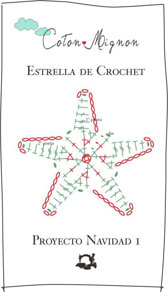 grafico-estrella-de-crochet   accesorios   Pinterest   Patrones de ...
