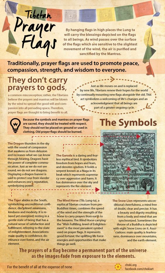 The Prayer Flag Tradition Is Ancient Dating Back Thousands Of Years