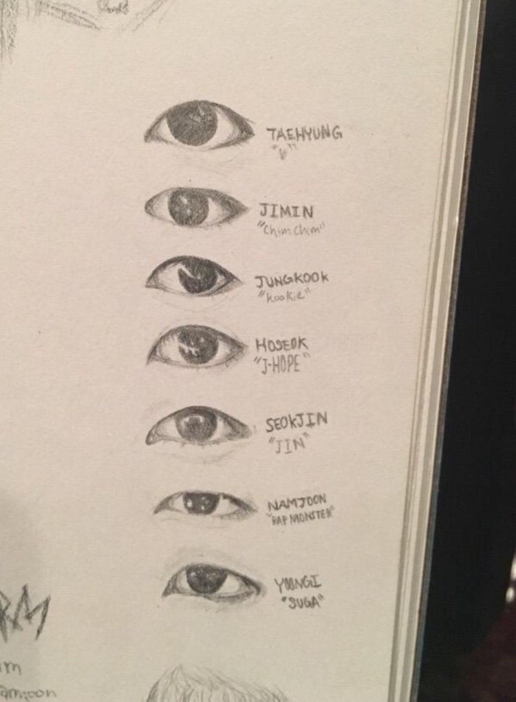 Bts Drawings By Yestinyhernandez On Art Sketches Bts Eyes Easy