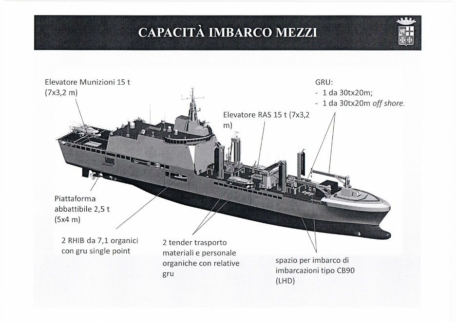 """LSS (Logistic Support Ship) - A5335 """"Vulcano"""" - Hull 6259 