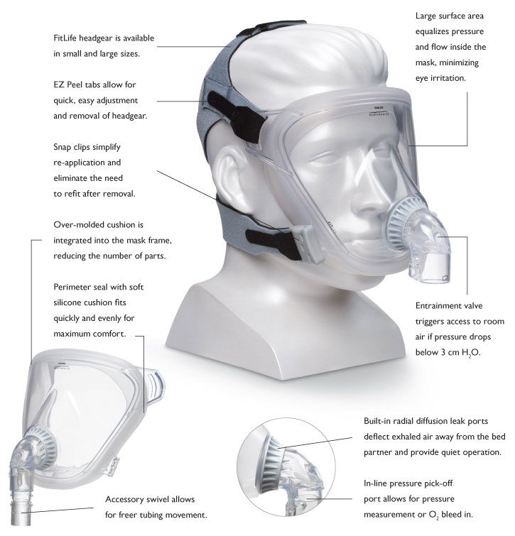 What Is A Cpap Machine Used For