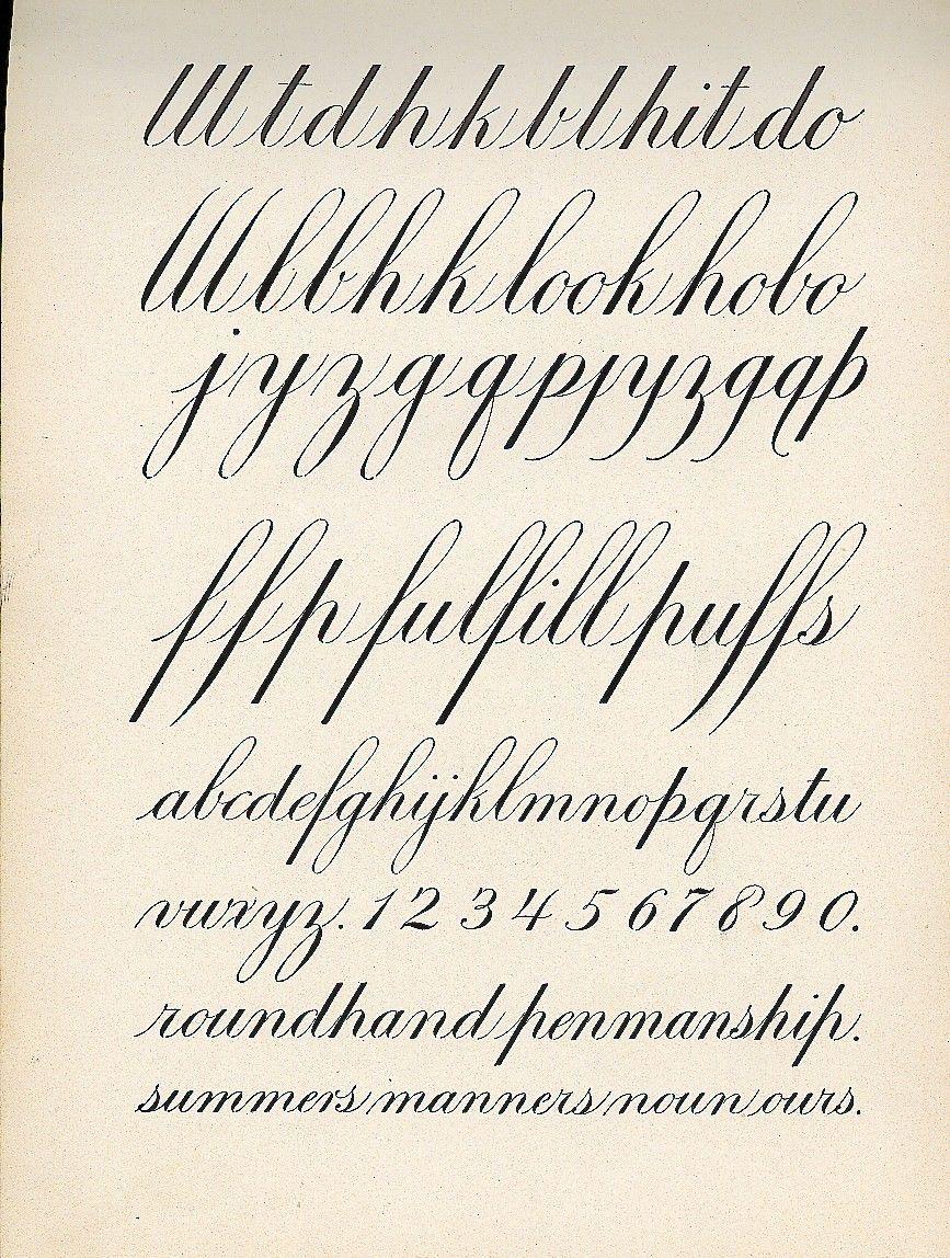The New Zanerian Alphabetscharles Paxton Zaner 1900