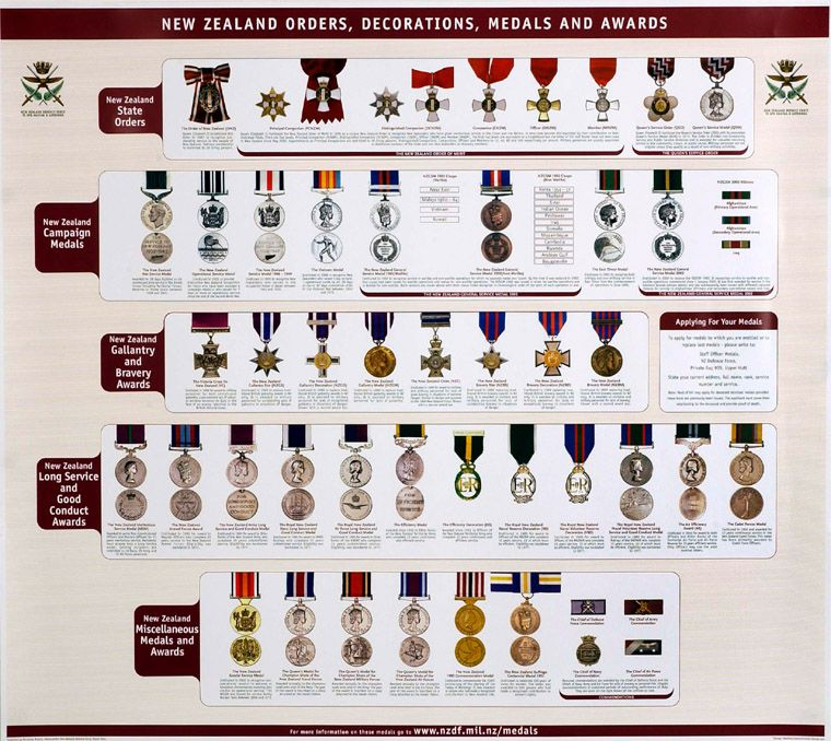 british military medals collecting british military medals can be one of the most - Military Decorations