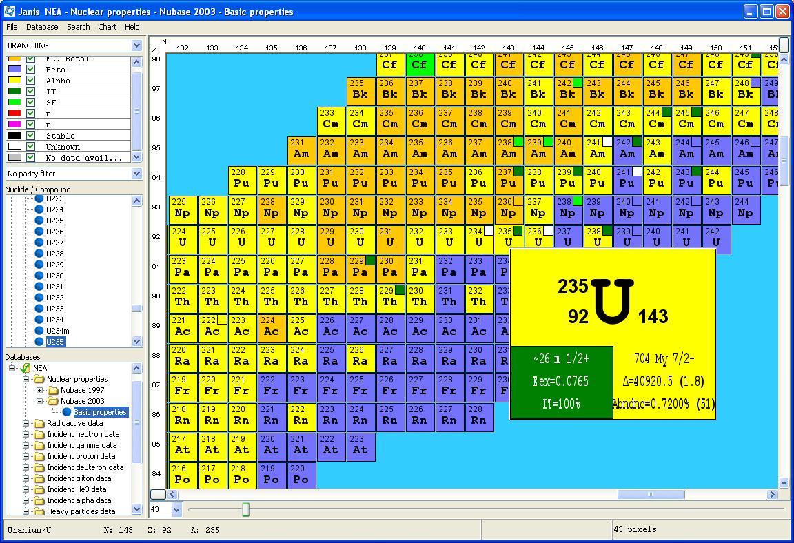 Nuclide Chart Interactive Website