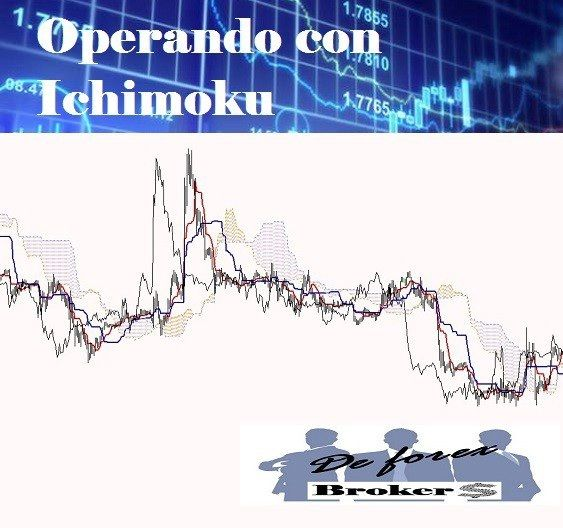Adwords forex e inversiones