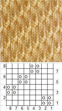 Photo of Quadrate – # Quadrate # Strickmuster Lochmuster