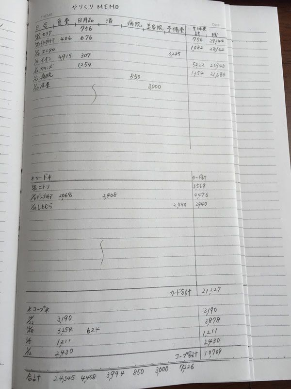 手書き家計簿はノートで始めよう ノート家計簿 書き方と項目を徹底