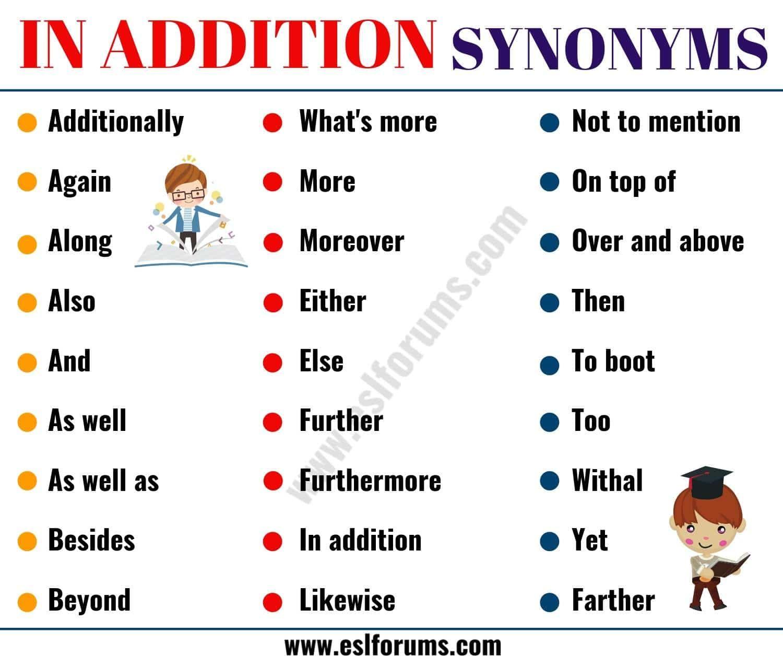 In Addition Synonym 28 Useful Synonyms For In Addition Esl Forums Essay Writing Skills Learn English Words Writing Words