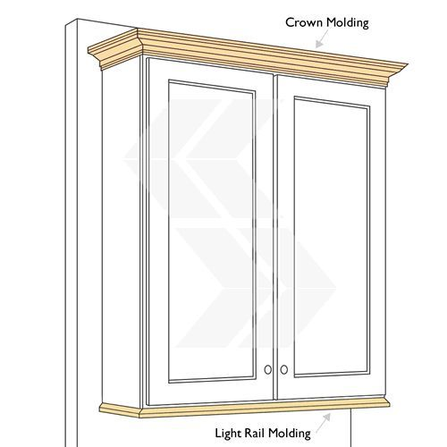 molding for kitchen cabinets tops | Crown Molding (TOP) vs. Light ...