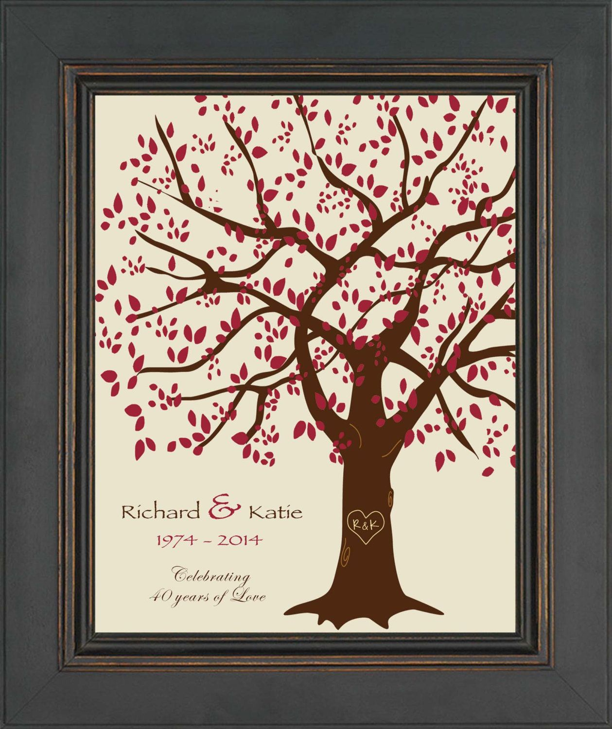 40th Anniversary Gift For Parents 40th Ruby By