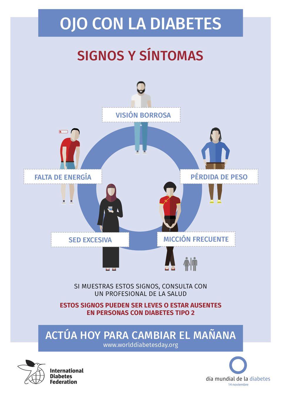 diabetes mellitus tipo 1 causas y síntomas