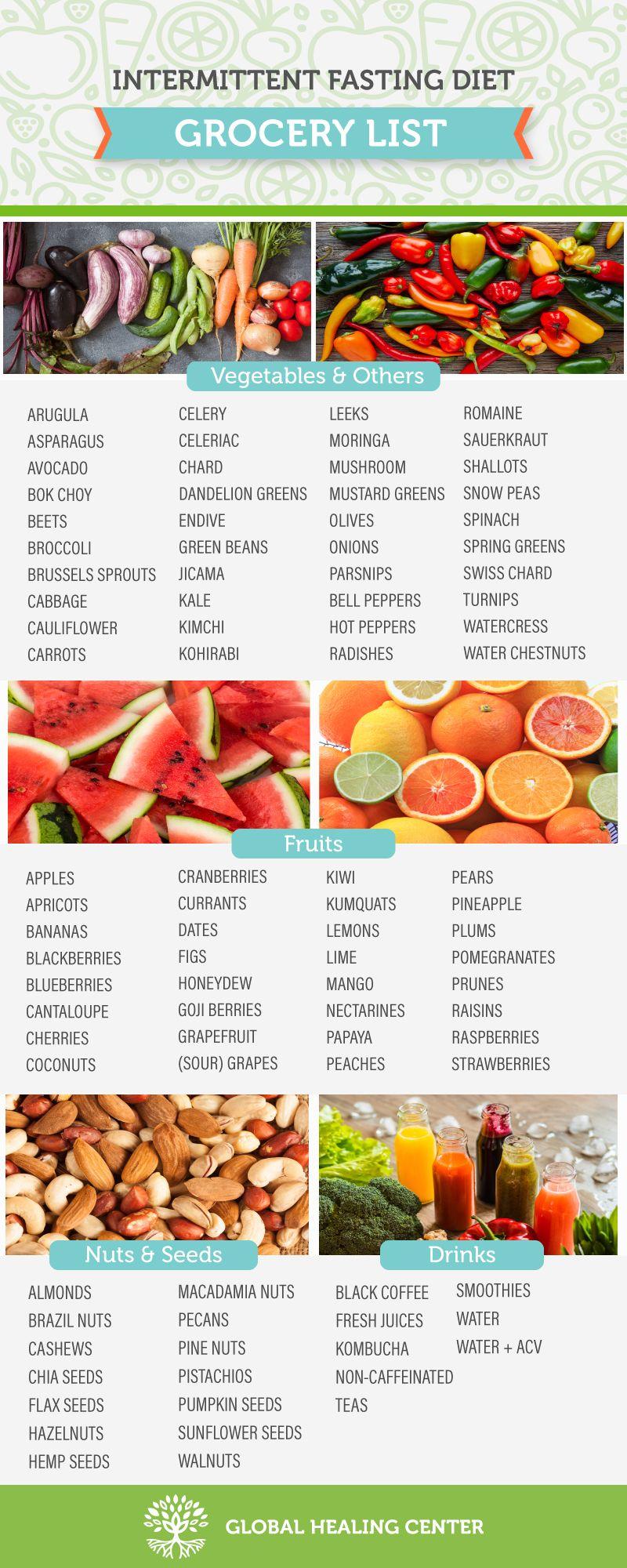Intermittentfast Nutrition Recipes Grape Nutrition Nutrition