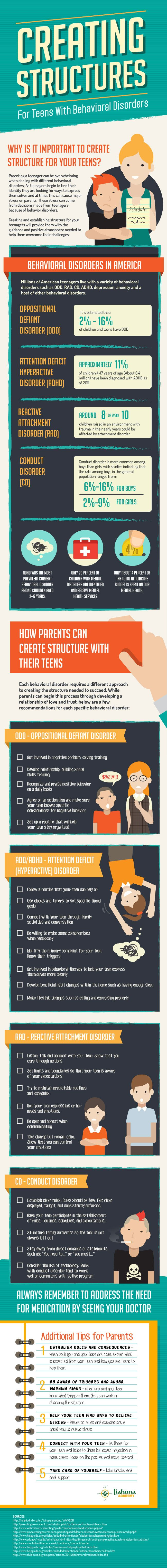 Creating Structure For Teens With Behavioral Disorders #Infographic
