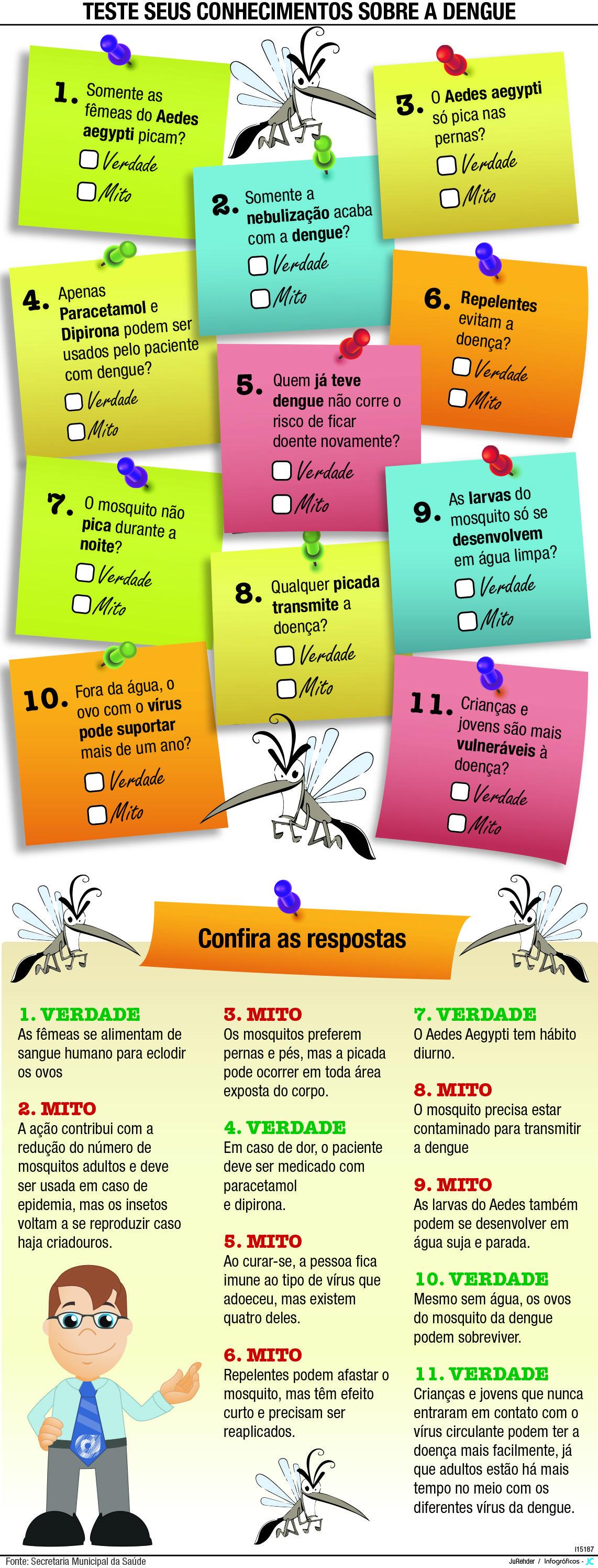 JuRehder - Infográfico de teste sobre a dengue, para o JC Bauru/SP.