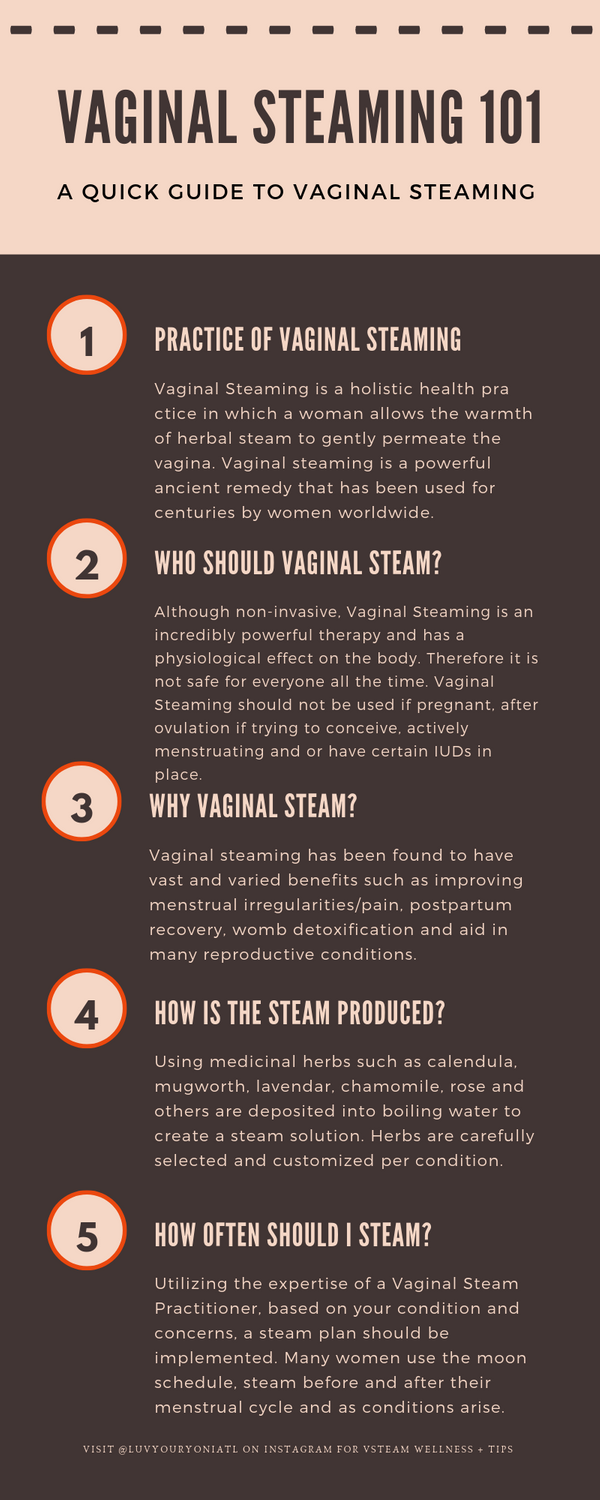 steam coming out of vagina