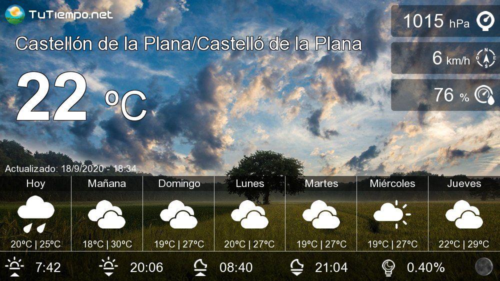El Tiempo En Castellón De La Plana Castelló De La Plana Pronóstico 15 Días Castellon De La Plana Planos Castellon