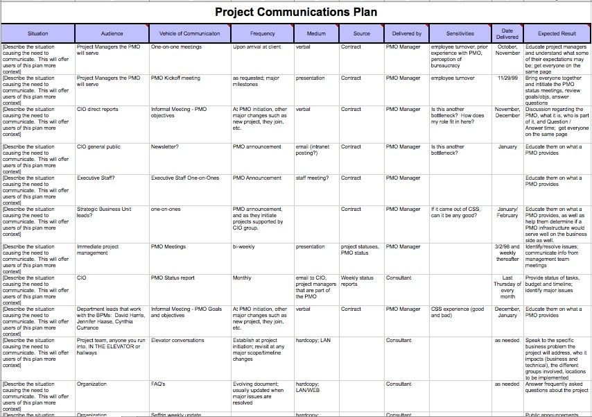 Communication Plan Strategic Planning Project Management Change