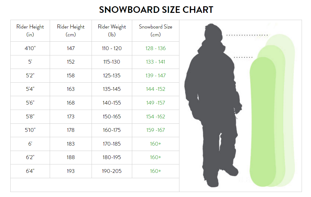 Snowboard Sizes And Sizing Chart