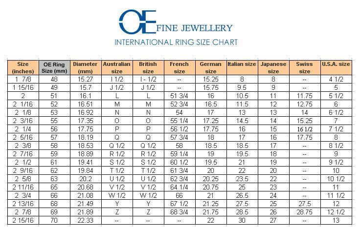 Ring Size Chart (ring size chart australia google search