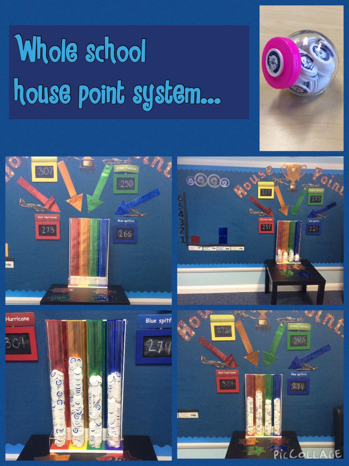 Classroom Reward Ideas High School : Whole school reward system helps promote positive