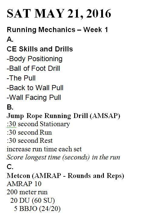 #CFIM #Endurance #RunningMechanics
