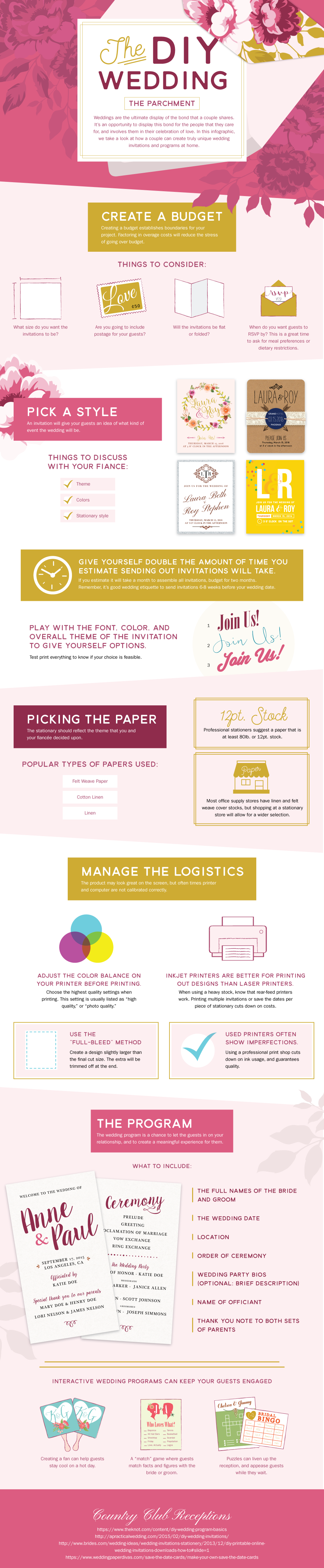 The DIY Wedding #infographic