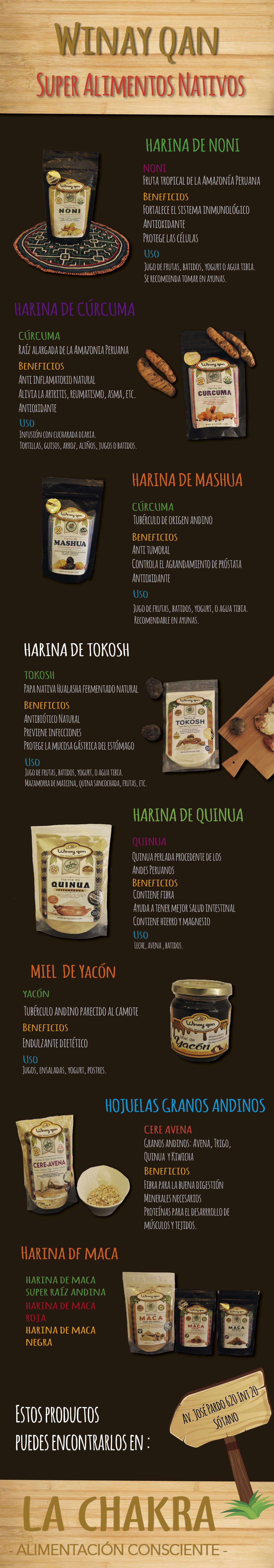 Super Alimentos Nativos - Winay Qan