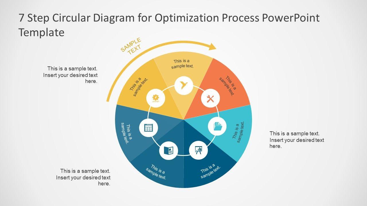 7 Step Circular Diagram For Optimization Process Powerpoint Template Flow Presentation