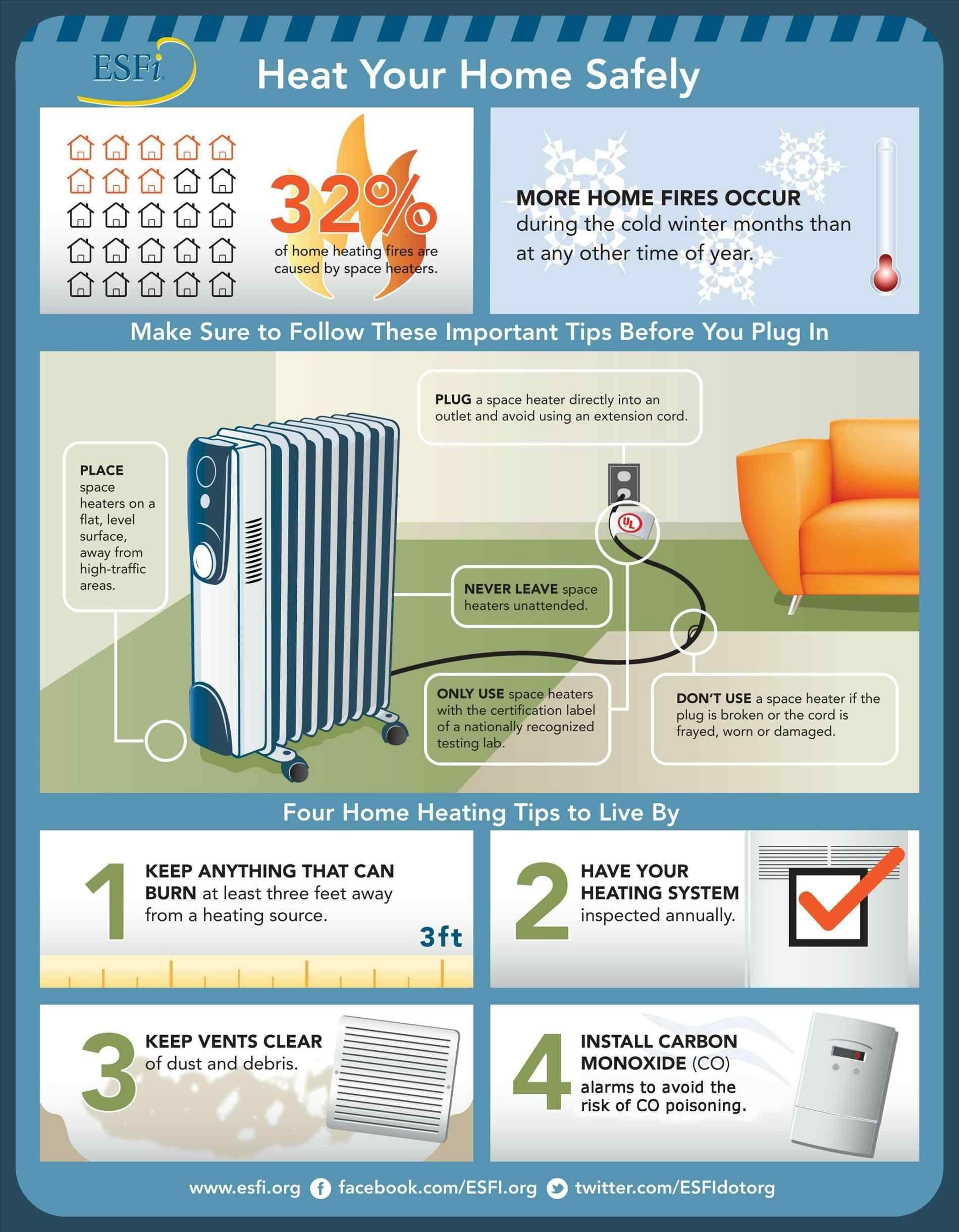 Sierramechanical Ofallonmo Home Heaters Safety Home Safety Tips Space Heater Safety Heating Systems
