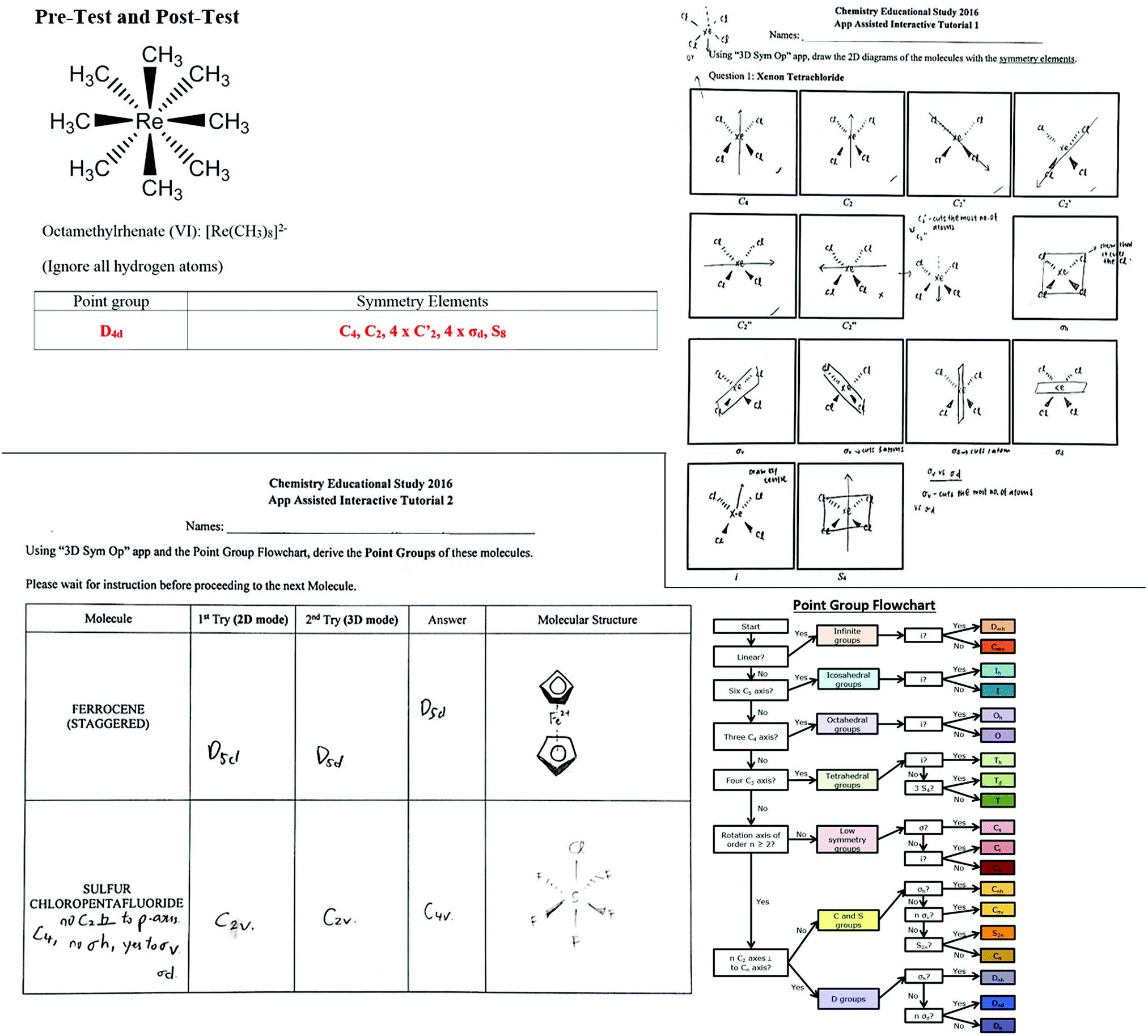 New Atoms Periodic Table Quiz Answers