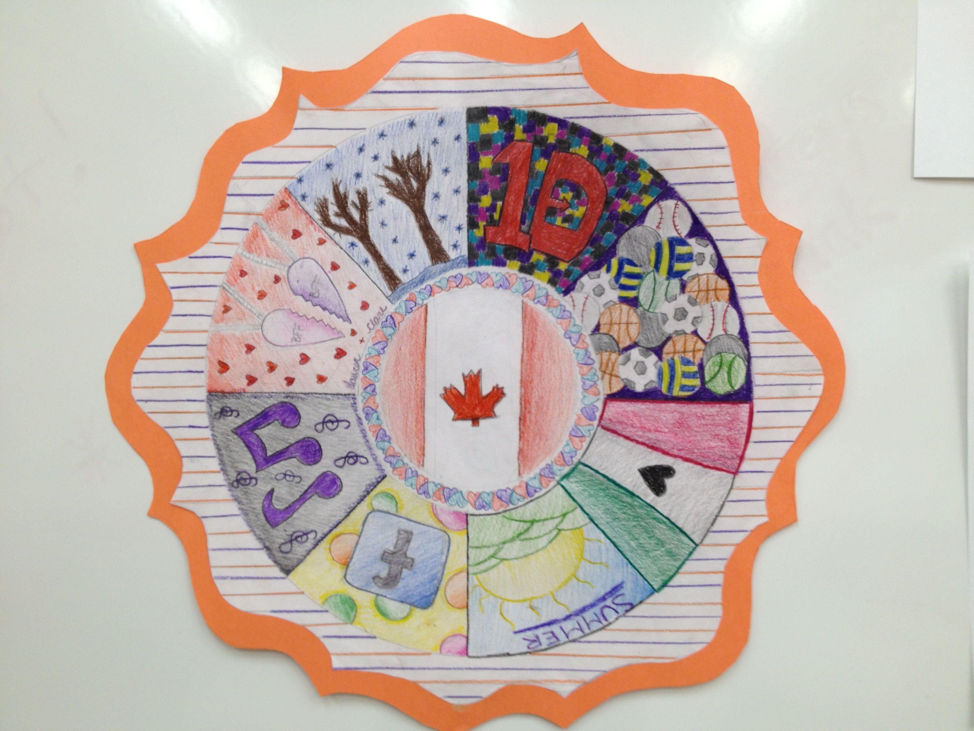 The Smartteacher Resource Personal Symbol Mandala
