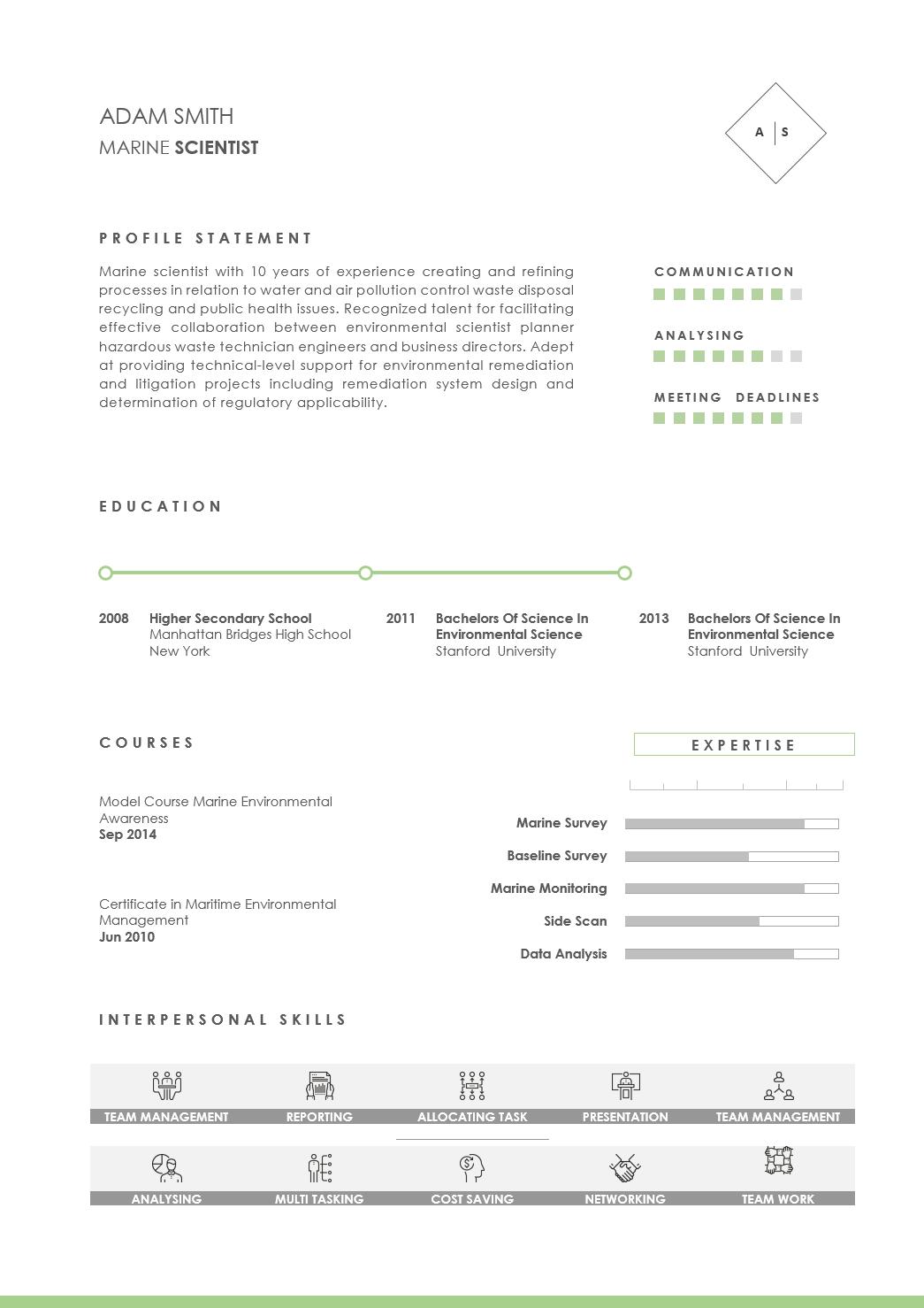 Generic Resume Cv Template Ms Word Mac Paris Green Cv Template Templates Cover Letter For Resume