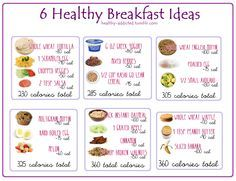 image result for chart of healthy breakfast choices