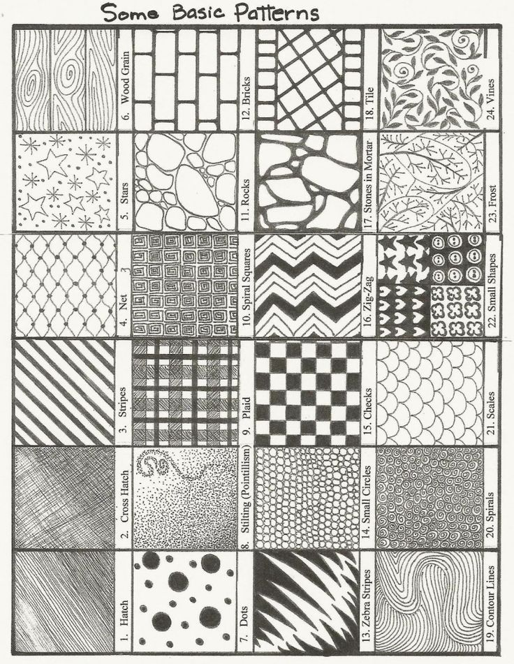 Image result for drawing designs patterns Drawing tips in 40 Cool Patterns To Draw