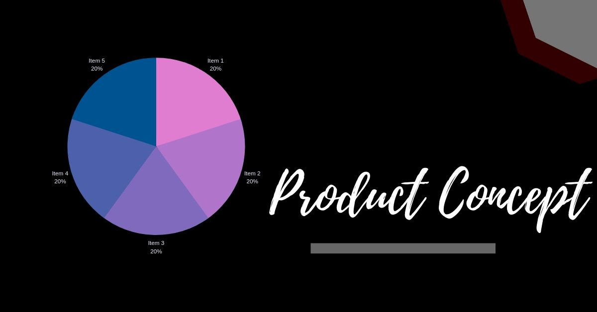 Product Concept Marketing Concept Basic Concepts Integrated Activities