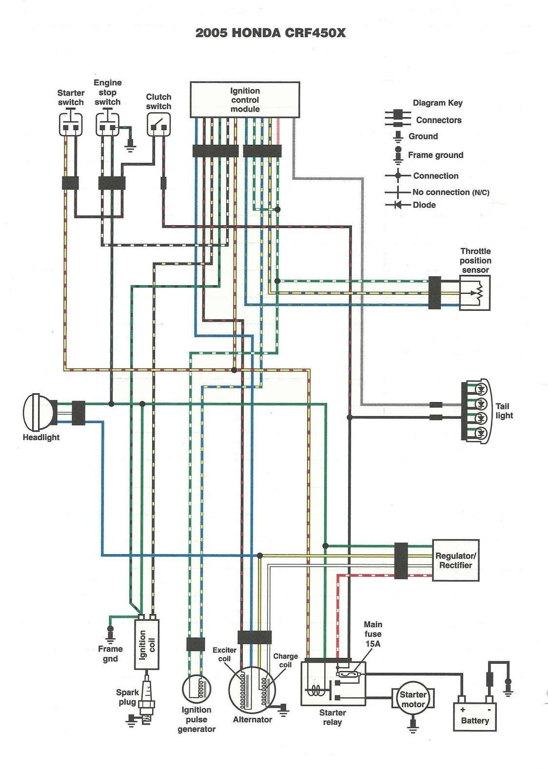 12+ Motorcycle Circuit Diagram